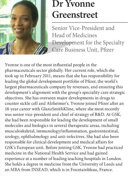Dr Yvonne Greenstreet