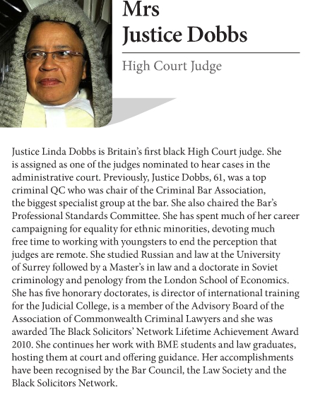 Mrs Justice Dobs