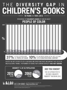 Childrens_Book_Infographic-lg