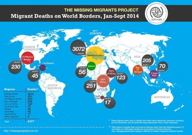 migrantsdeaths