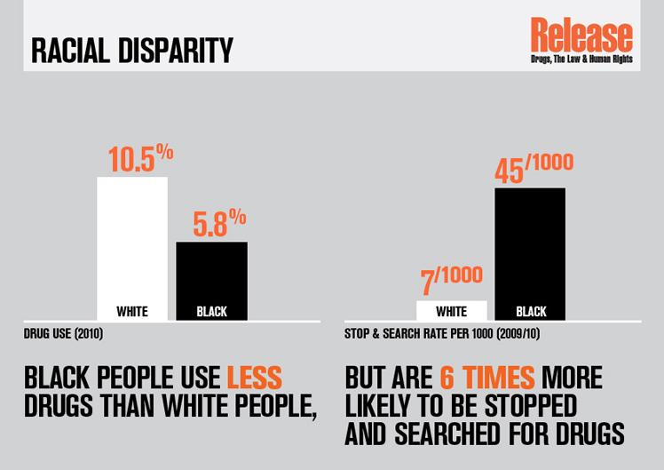 info_1_disparity